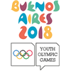 2018 Youth Olympic Games - Men